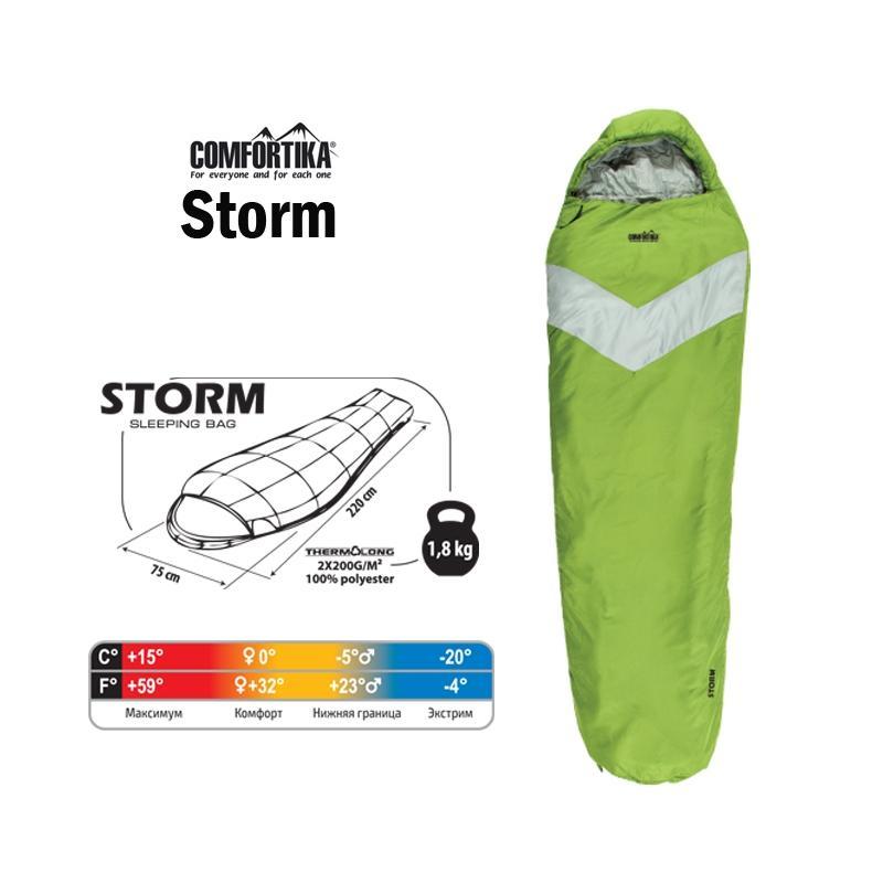 Спальный мешок с подголовником Storm Comfortika 0/-20С 220x75x45см, Правый