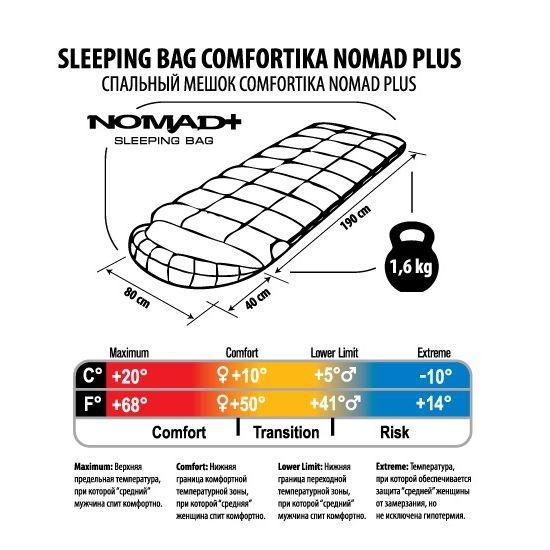 Спальник с подголовником Nomad Plus  230х80х80 +10C/-10C см левый-правый Comfortika